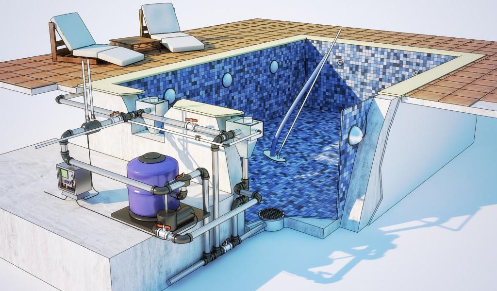 Проектирование бассейнов. Как выбрать бассейн для дачи?